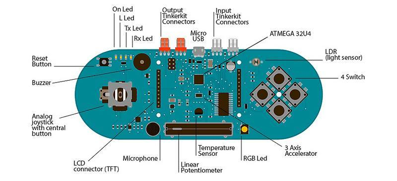 Amazoncom: Switch buttons for arduino: Electronics